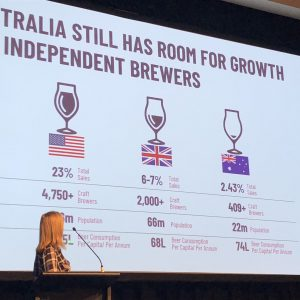 Brewers' data ammunition for the IBA